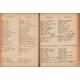 Zseb-szótár I-II rész (egyben)