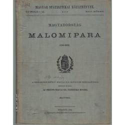 Magyarország malomipara 1894-ben
